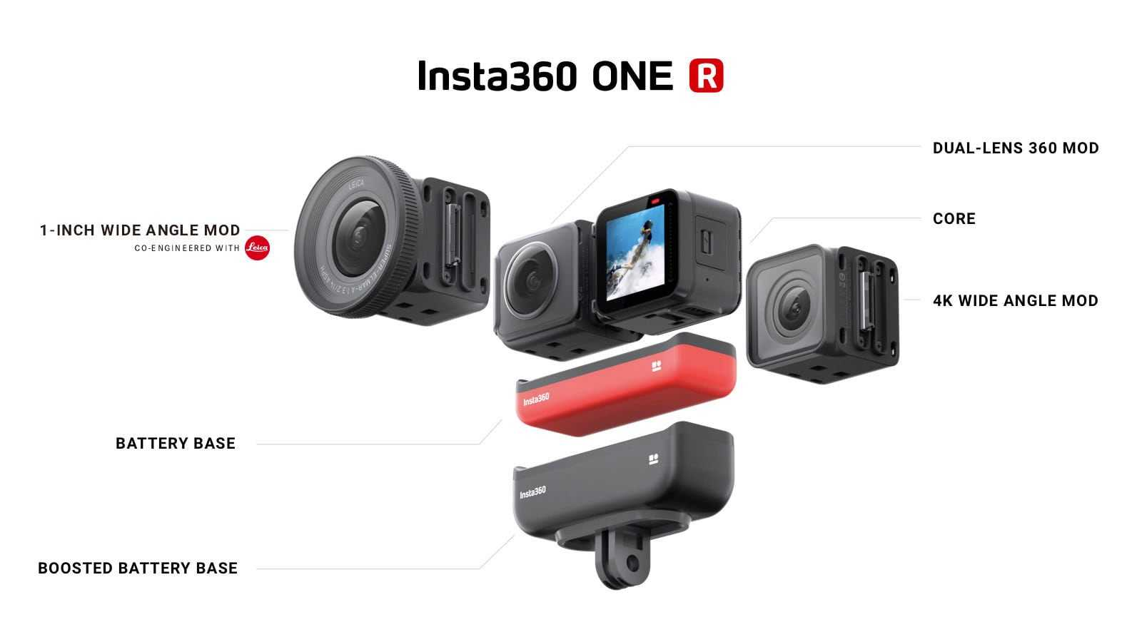 Insta360 ONE Series