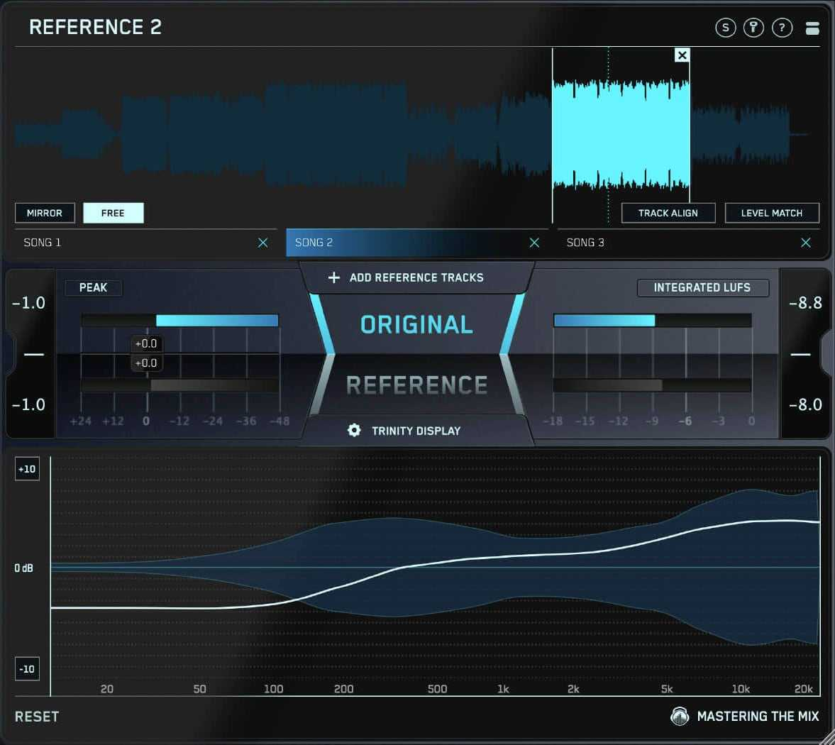 Mastering The Mix - Reference 2